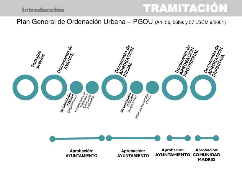 El Avance del Plan General de Ordenación Urbana de Torrelodones se someterá a información pública durante tres meses