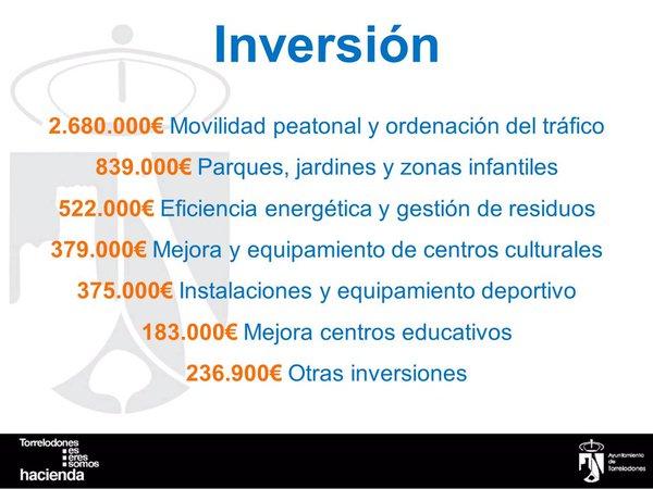 Torrelodones gestionará en 2016 un presupuesto de 30,3 millones de euros