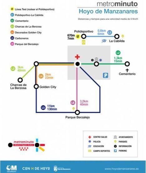 'Metrominuto', recorridos a pie por una vida más saludable