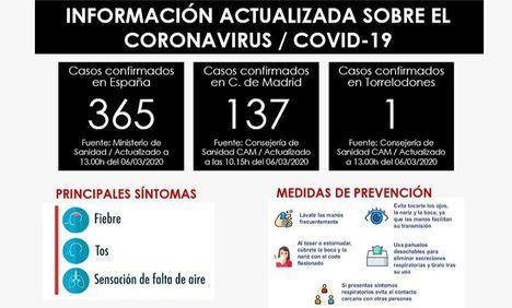 Confirmado un caso de coronavirus en Torrelodones