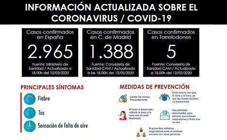Confirmados cinco casos de coronavirus en Torrelodones