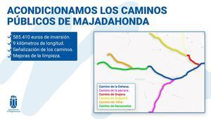 El Ayuntamiento de Majadahonda realizará un acondicionamiento de caminos públicos