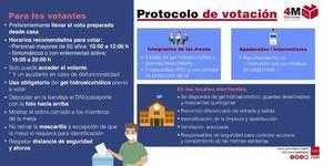 La Comunidad habilitará horarios especiales para facilitar el voto a mayores, personas con discapacidad o en cuarentena