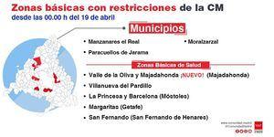 La Comunidad de Madrid levanta el confinamiento en Colmenarejo y La Cabrera, prorroga una semana más el de Moralzarzal y confina durante 14 días Majadahonda