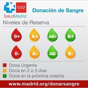 Cruz Roja se suma a la campaña de verano para animar las donaciones de sangre antes de las vacaciones