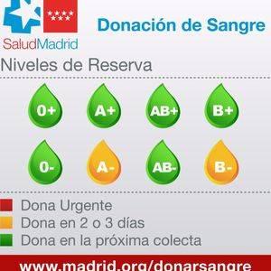 El Centro de Transfusión pide a los madrileños que donen sangre esta semana