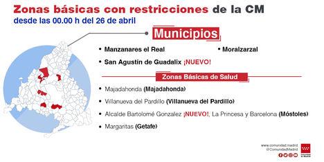 La Comunidad confina una semana más Moralzarzal y prorroga la vigencia del toque de queda hasta el 9 de mayo, cuando finalizará el Estado de Alarma
