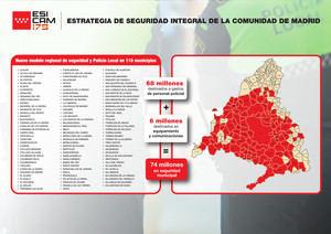 La Comunidad de Madrid suma 110 ayuntamientos a ESICAM179, el nuevo modelo regional de Seguridad