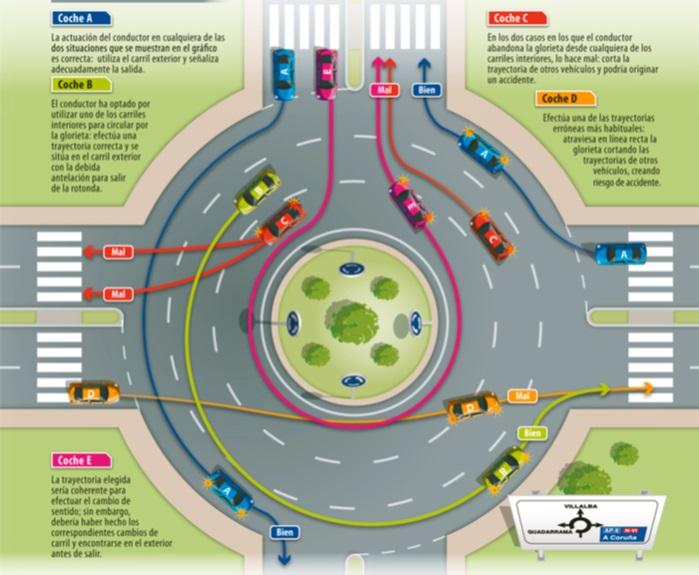 Las Rozas: 91 rotondas y un semáforo